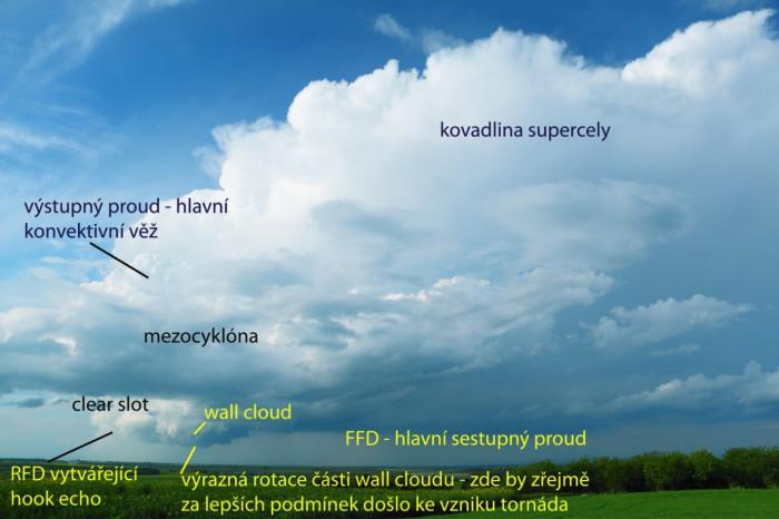 Popis základních prvků supercely - autor: Tomáš Novotný